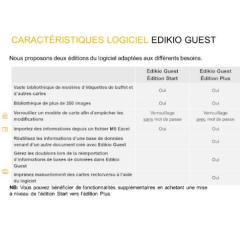 Edikio Guest edition Start vers edition Plus