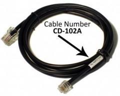 Câble interface APG MultiPRO IBM, TPG, HP, Wincor IM CD-102A