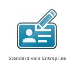 Mise à niveau de Zebra CardStudio 2.0 - Standard vers Enterprise IM CSR2E-UG0S-L
