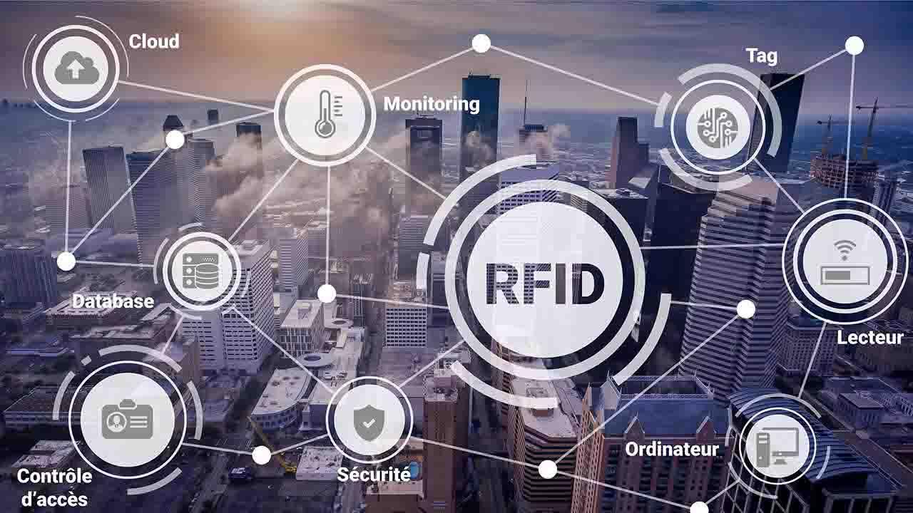 Mieux comprendre la technologie RFID